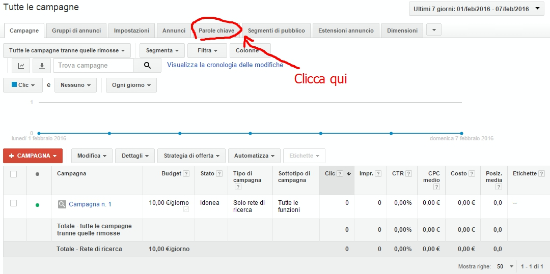 Gestione campagne   Google AdWords6